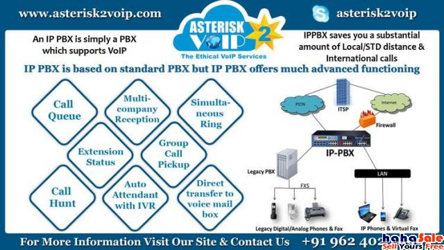 Best all voip services Provided by Asterisk2voip Technologies Bishan Singapore | hahaSale